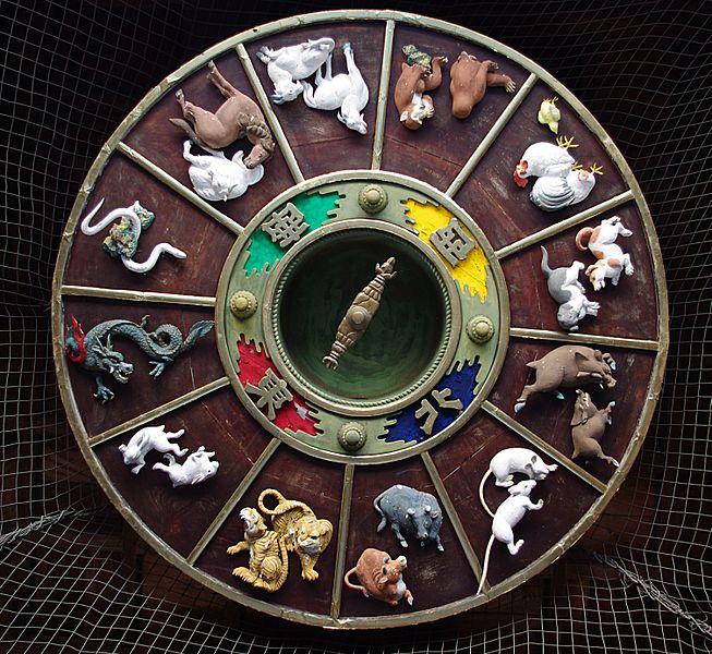 календарь рождения под знаком животного